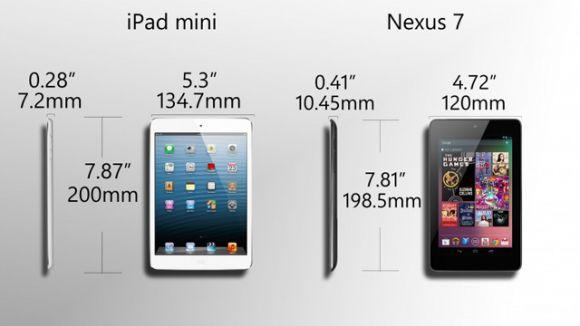 Сравнение устройств #2. Apple iPad Mini и Asus Nexus 7