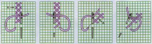 Вышивка крестиком для начинающих пошагово