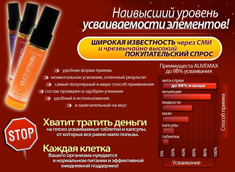 AliveMax супер продукт для здоровья