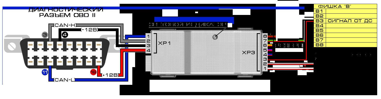 Схема подключения CAN адаптера на Ford Transit